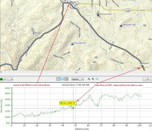 Cycling, Catrike, Scattante 570, Mason TX, Willow Creek Cafe, FM1871, US87, Junction TX